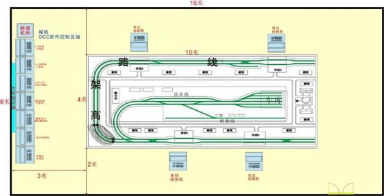 轨道交通综合调度控制仿真教学系统包括atc实训系统